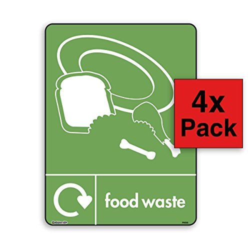 Wrap Food Waste Report
